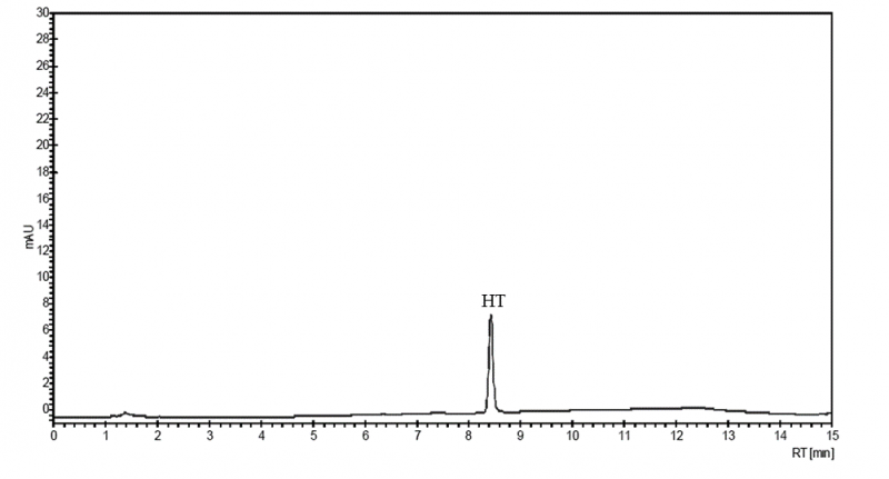 Figure 2. Exemplificative HPLC chromatogram of qualitative-quantitative analysis of HT in plasma sample.